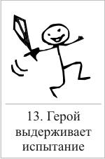 Карты Проппа