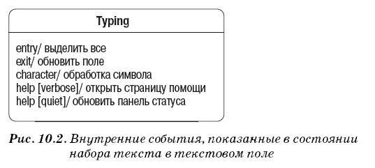 Диаграмма состояний UML - внутренние активности