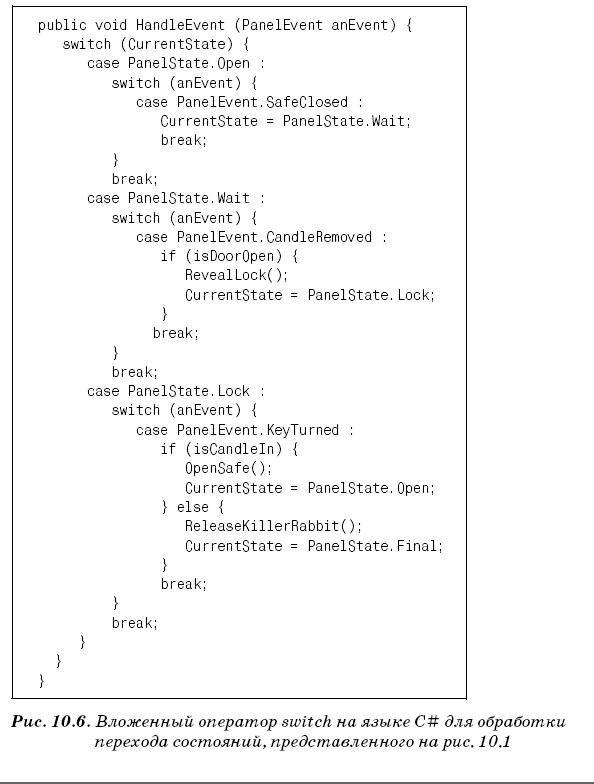 Реализация диаграммы состояний UML на C#