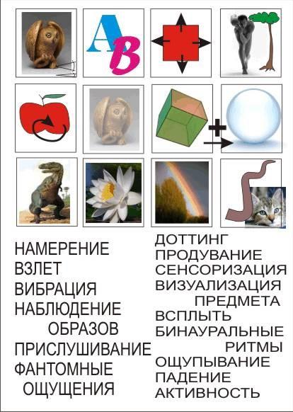 АИНГ визуализация тренировочные карточки