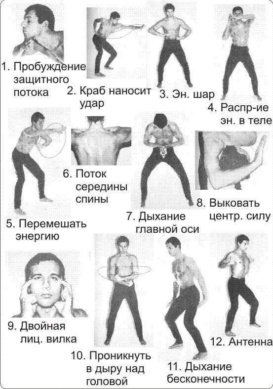 Тенсёгрити - тренировочная карточка, конспект тренировки